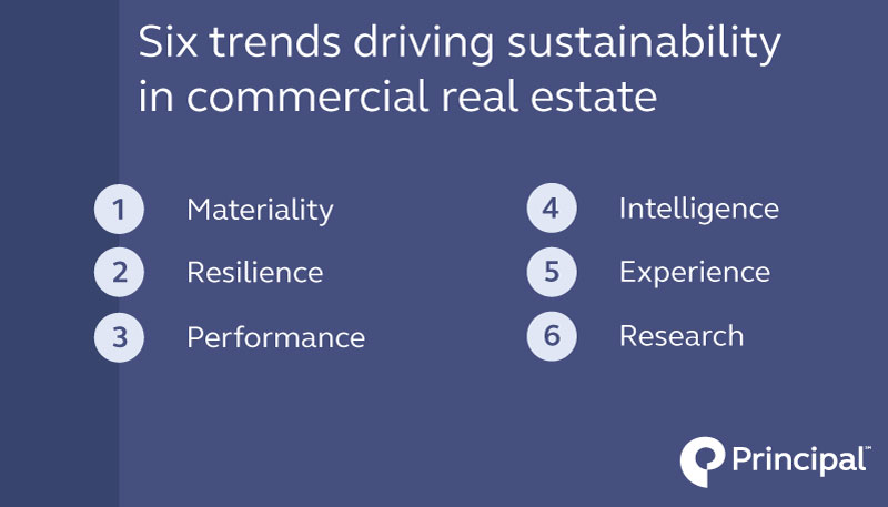 Thumbnail: Six trends driving sustainability in commercial real estate