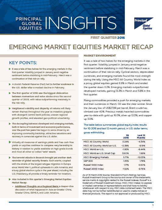 Emerging Market Equities Market Recap 1st Quarter 2016