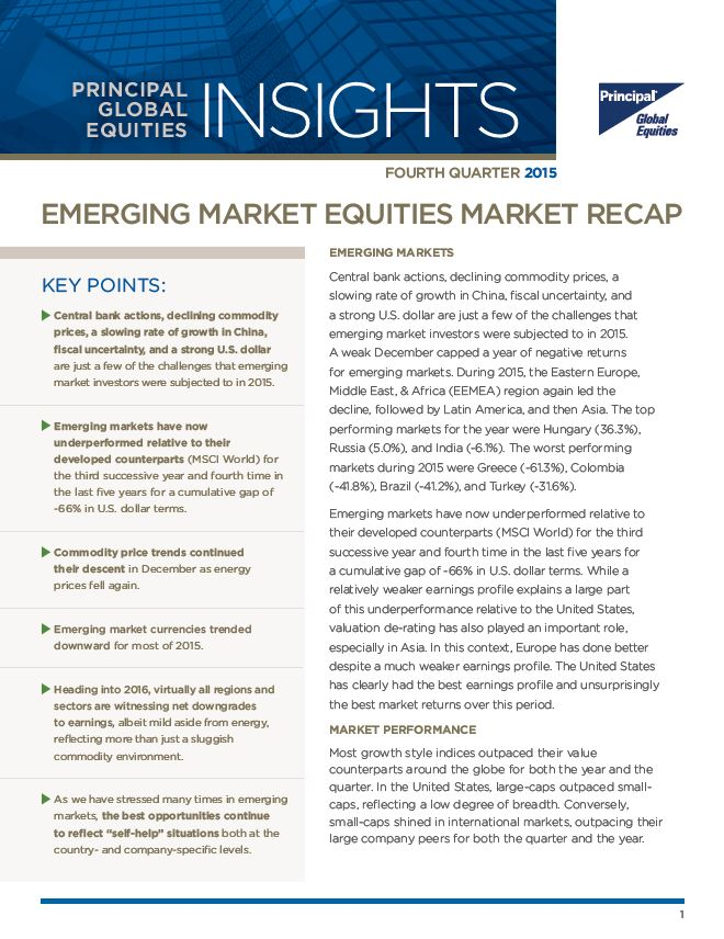Emerging Market Equities Market Recap 4th Quarter 2015