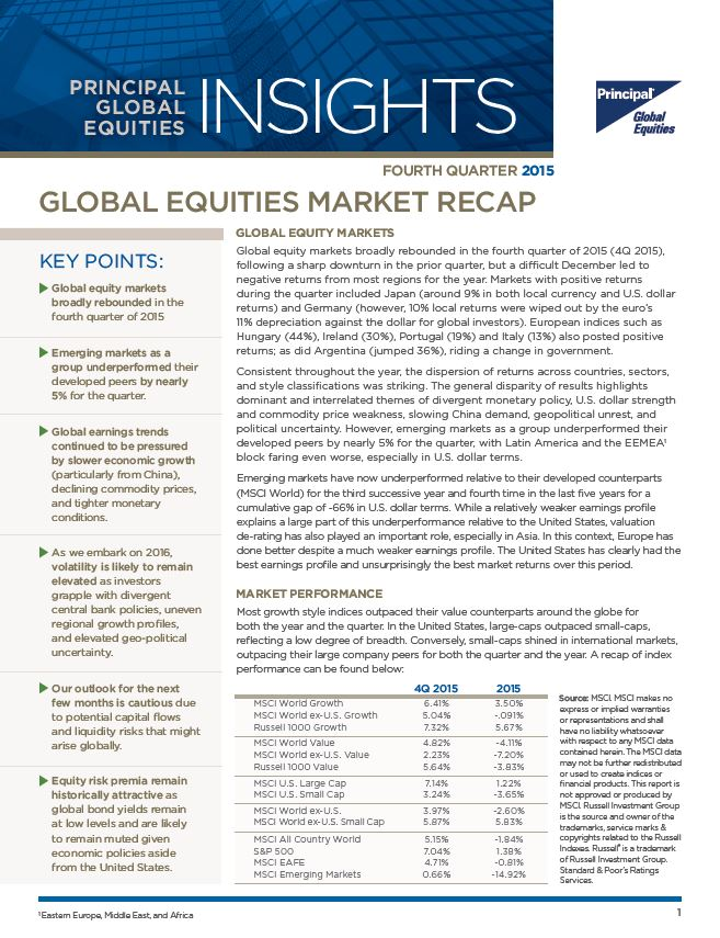 Global Equities Market Recap 4th Quarter 2015