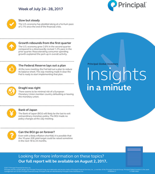 insights in a minute