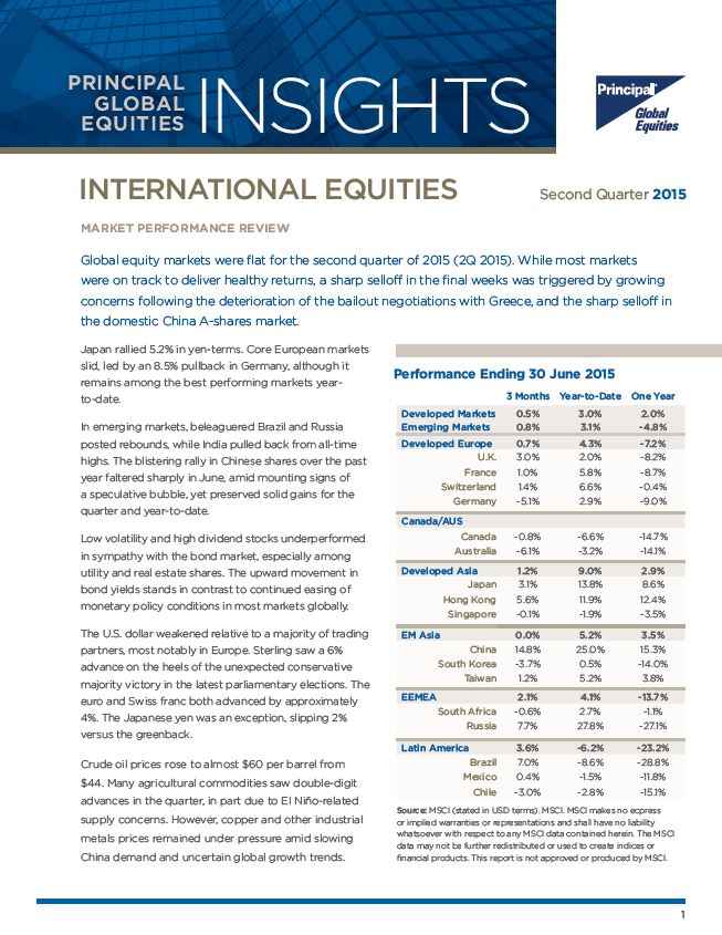 International Equities 2nd Quarter 2015 Review
