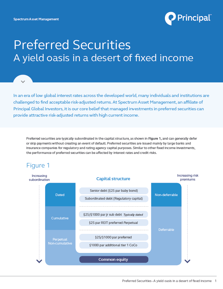 Preferred Securities: A yield oasis in a desert of fixed income