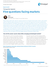 Thumb: 1st quarter signals: Five questions facing markets