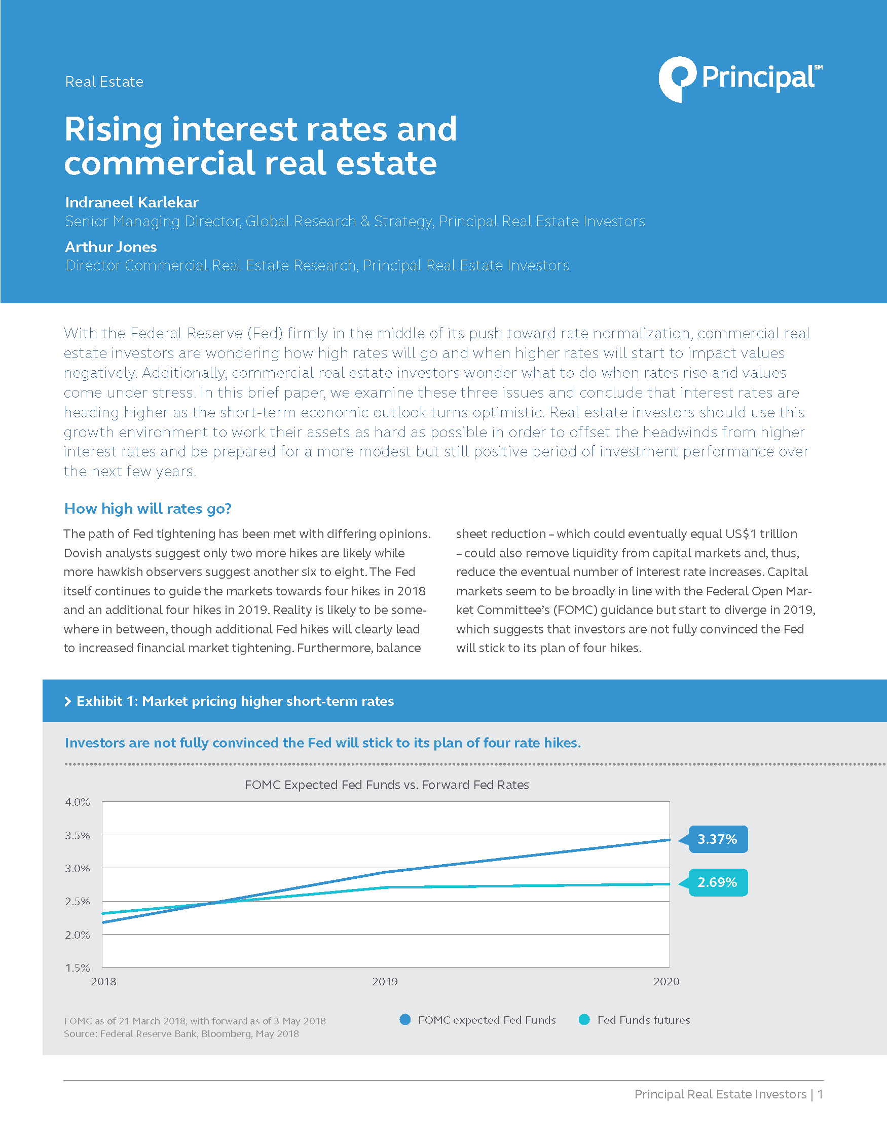 Thumbnail - Rising interest rates and commercial real estate