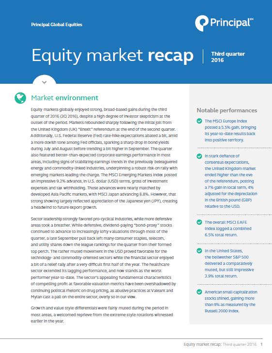 Equity Market Recap