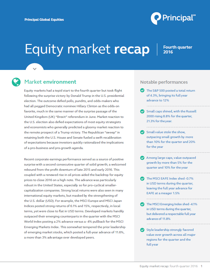 Equity market recap - fourth quarter 2016