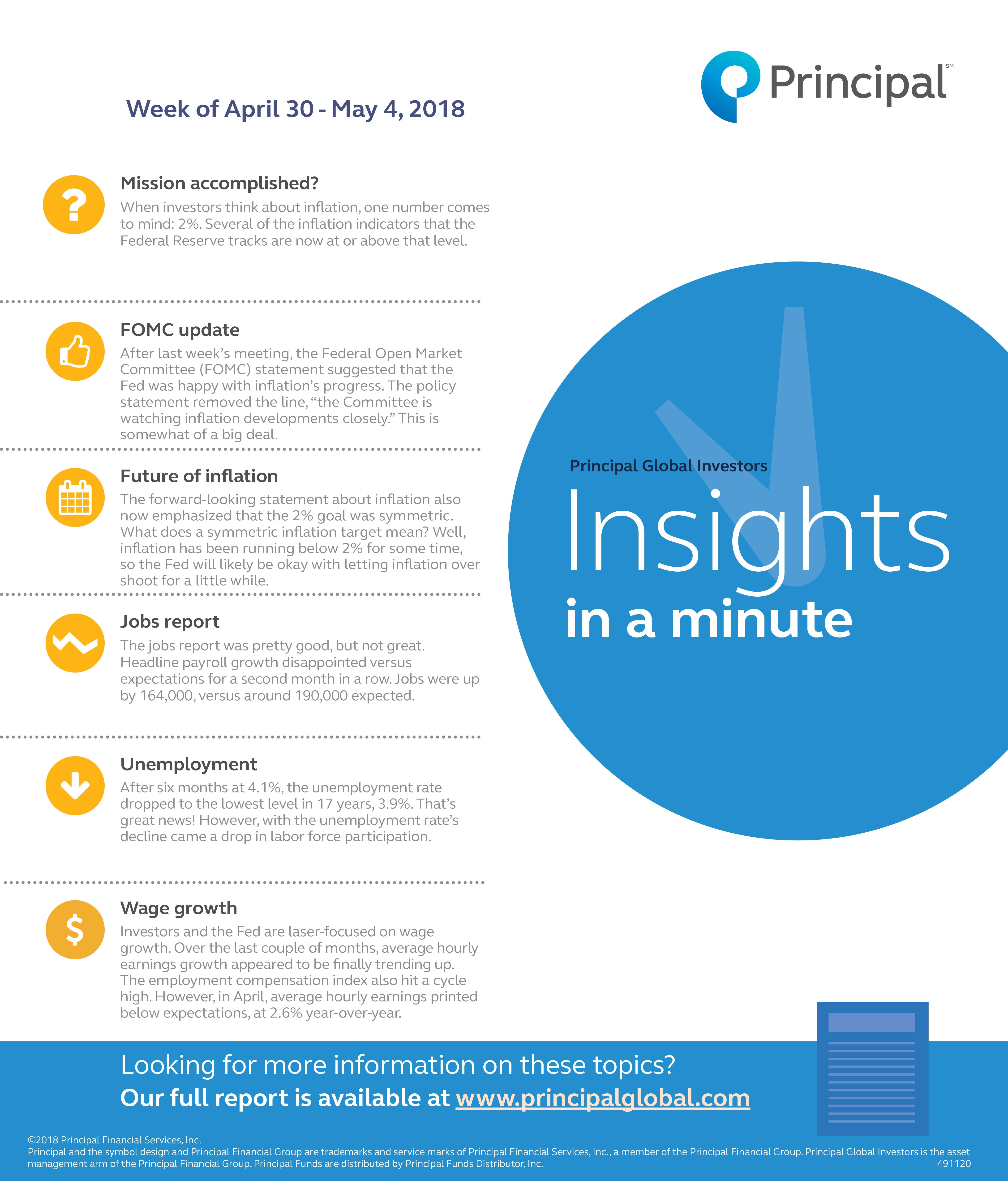 Insights In A Minute April 30 May 4 2018 Principalglobal