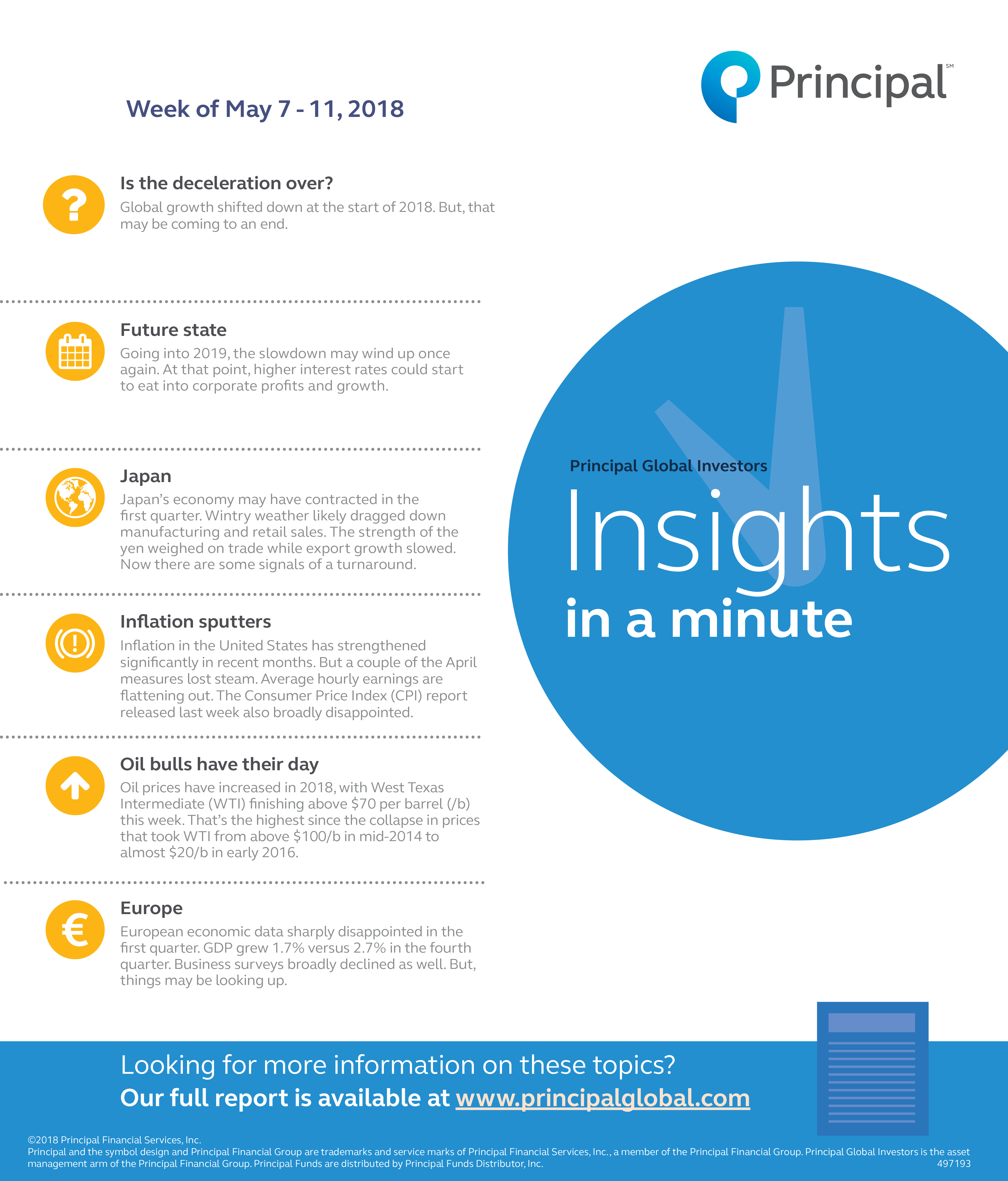Insights for May 7 - 11