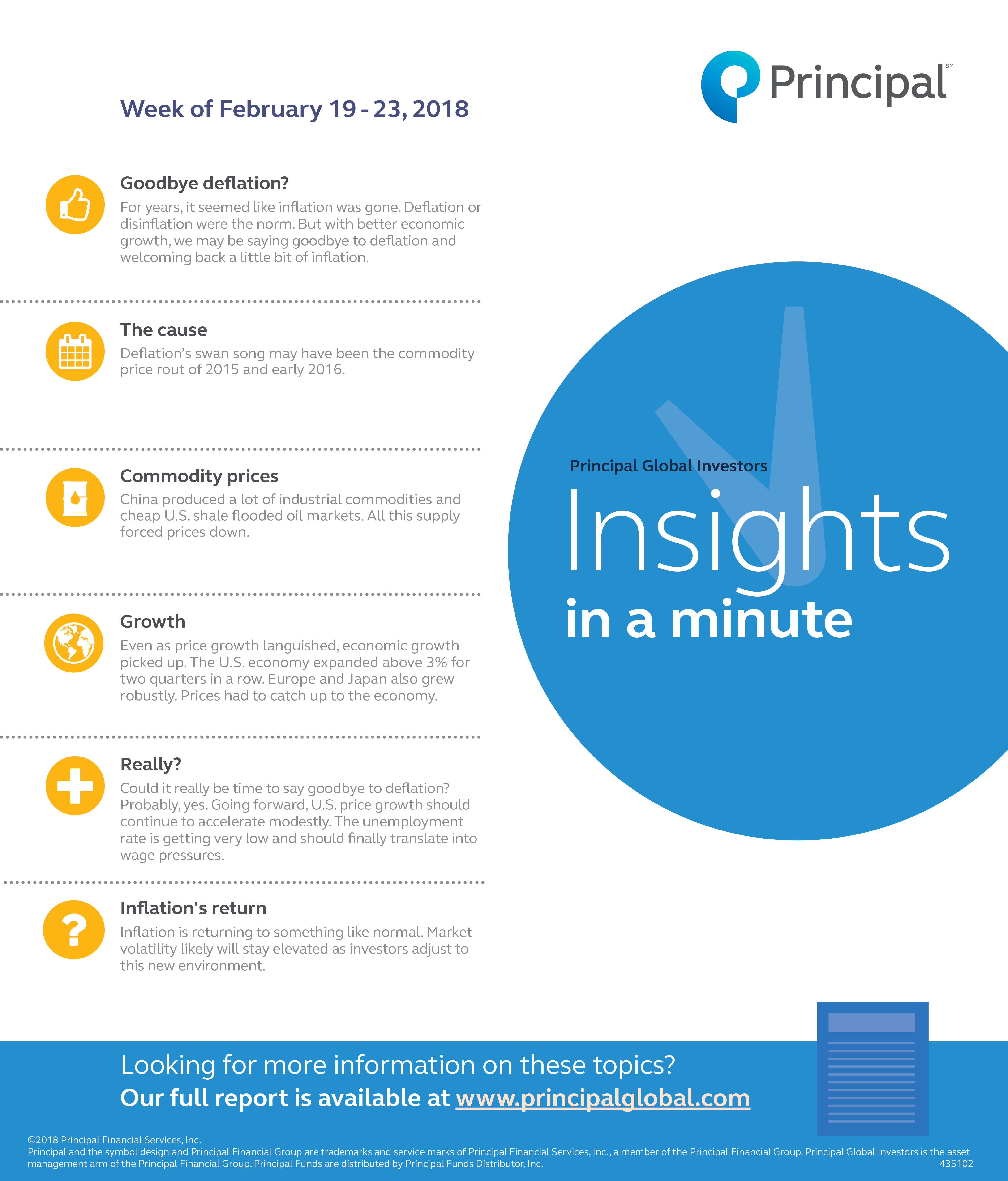 Insights for February 19 - 23