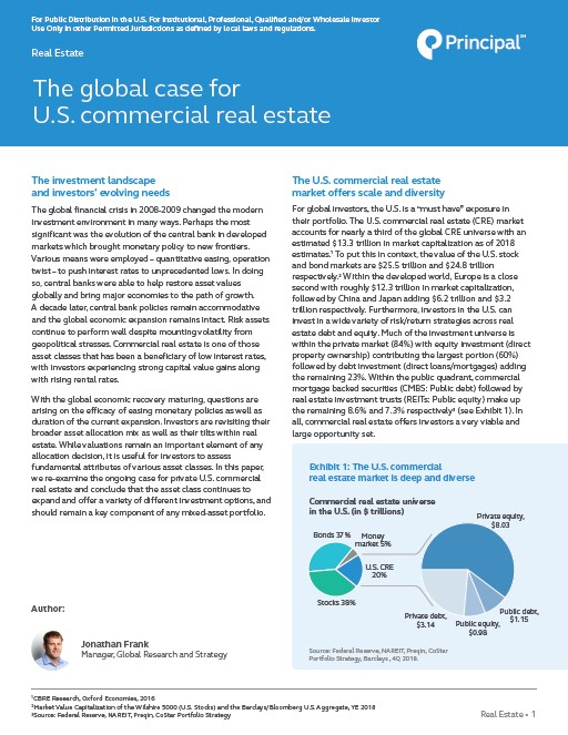Thumb: The global case for U.S. commercial real estate