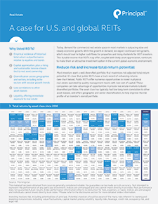 Thumbnail - A case for U.S. and global REITs