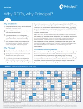 Thumb: Why REITs, why Principal?